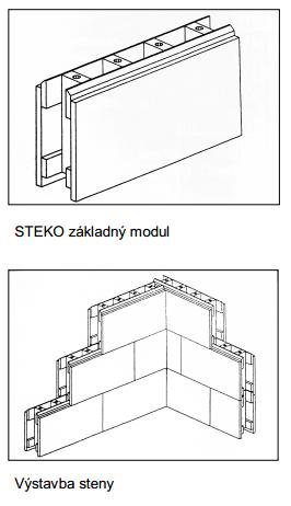 Systém STEKO